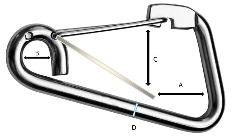 Mantus Marine Carabiner Dimensions